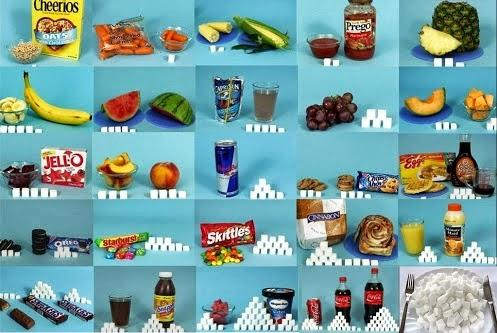 The Sugar Intensity of Foods expressed in Sugar Cubes